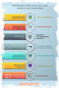 himalayan salt lamp benefits infographics