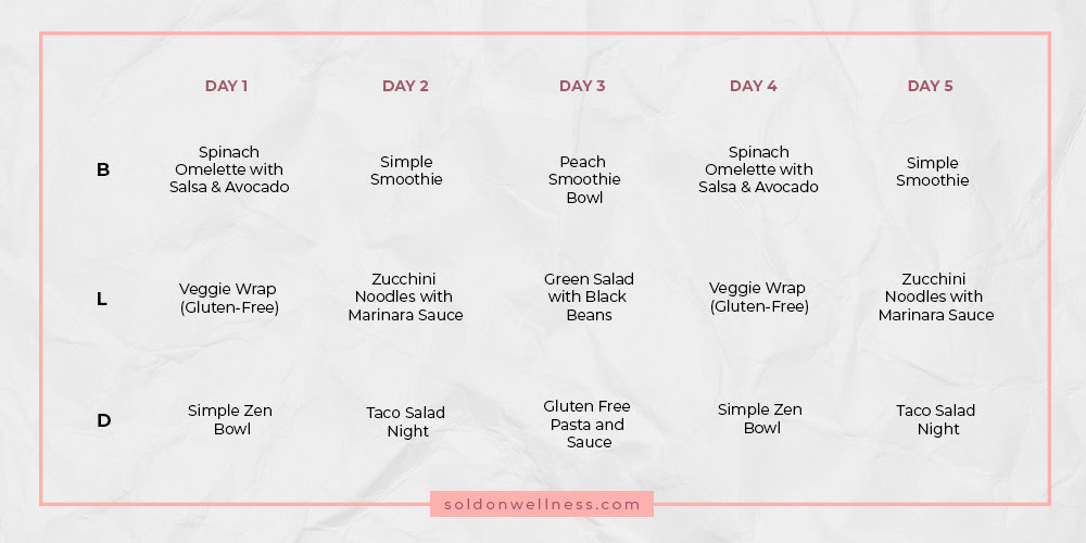 5 day suggested meal plan